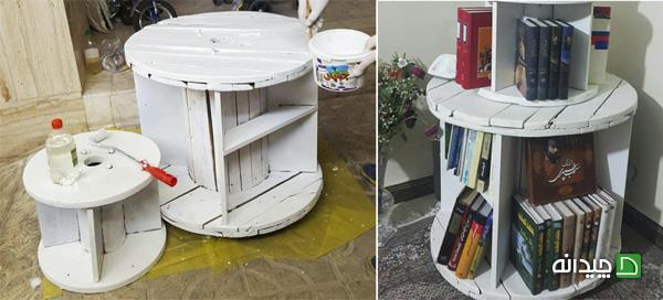 ساخت کتابخانه